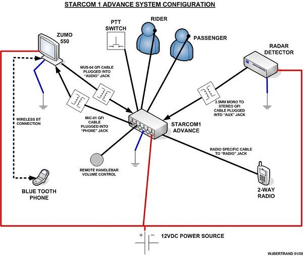 starcom1 diagram wired and wireless helmet intercoms compared Basic Motorcycle Wiring Diagram at virtualis.co